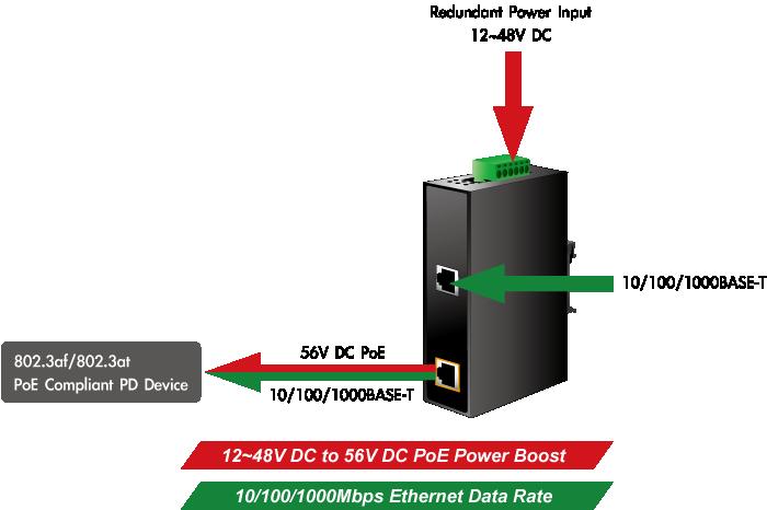 IPOE-162 Power System
