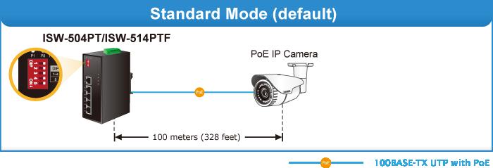ISW-504PT Standard Mode