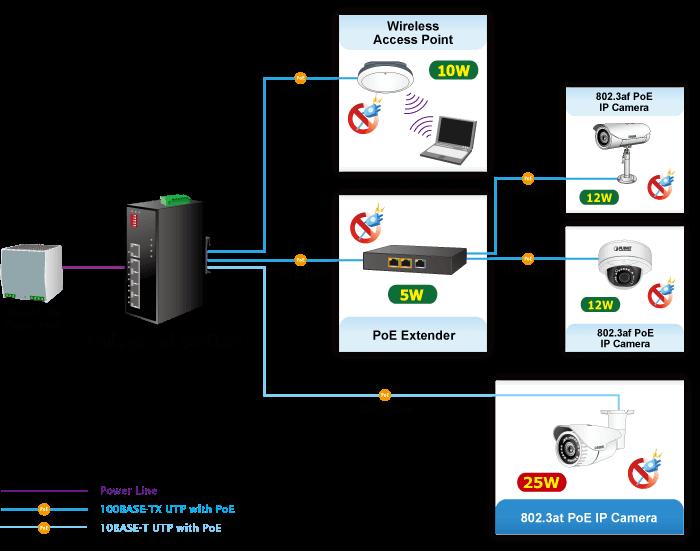 ISW-504PT Application Diagram