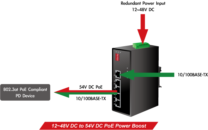 ISW-504PT Power System