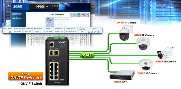 ONVIF Device