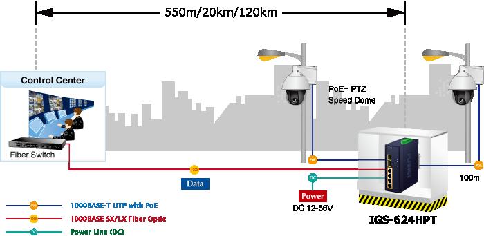 IGS-624HPT Application Diagram