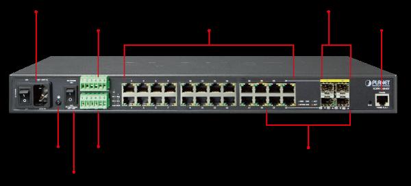 IGSW-24040T front panel
