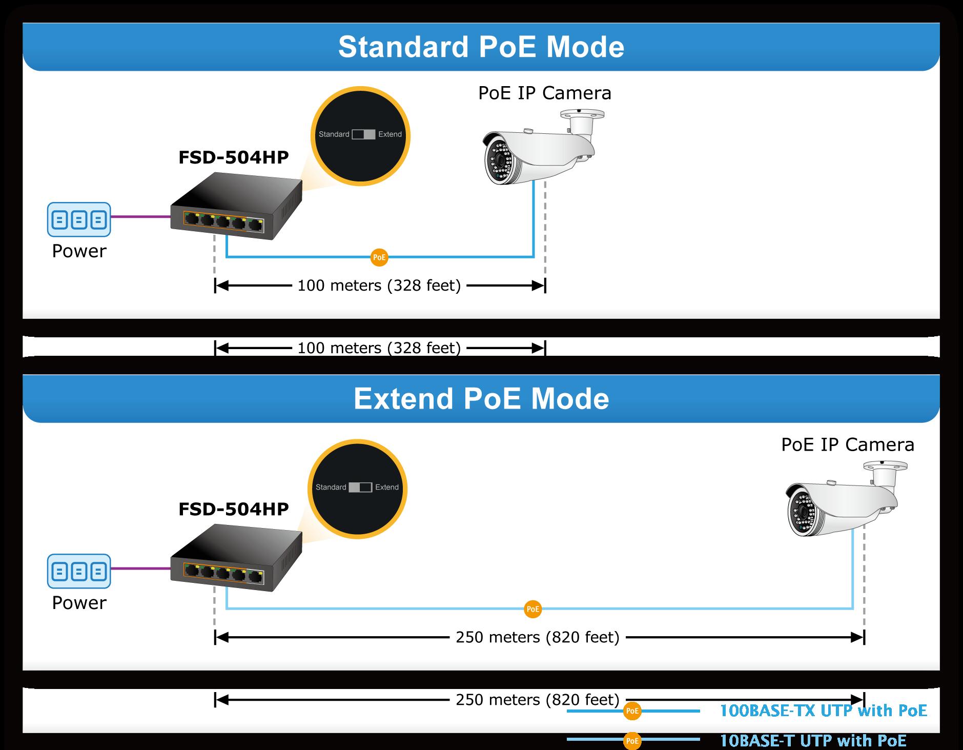 FSD-504HP Application