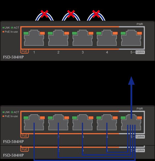 FSD-504HP Port Isolation
