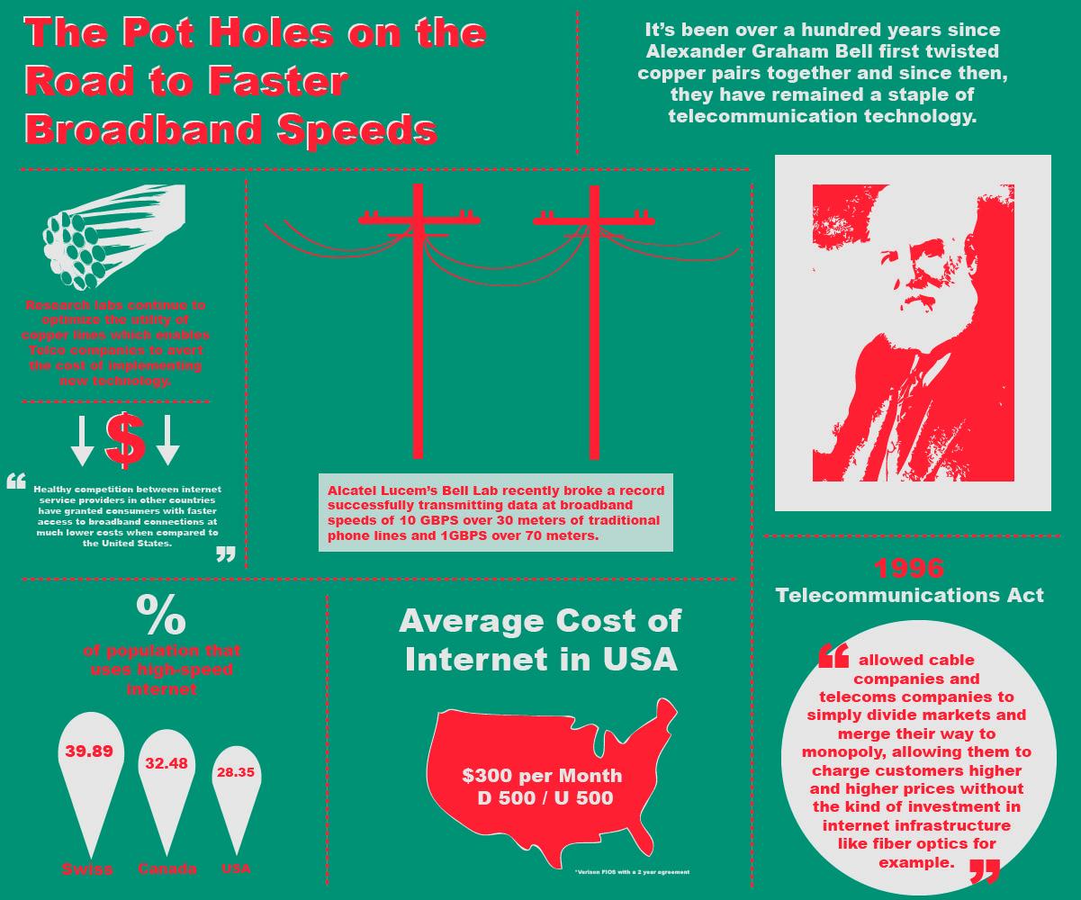Internet Infographic-01