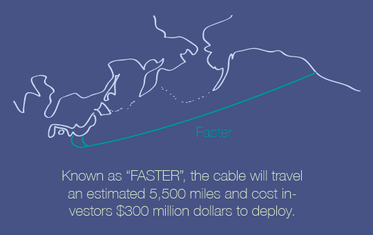 undersea_cables_faster
