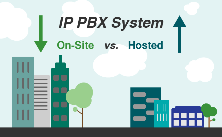 Demystifying on site vs hosted ip pbx systems the pros cons hosted ip pbx systems the pros cons ccuart Gallery