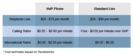 VoIP-blog4-03