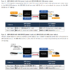 LRP-101C-KIT Application