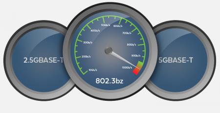 802bz-speed