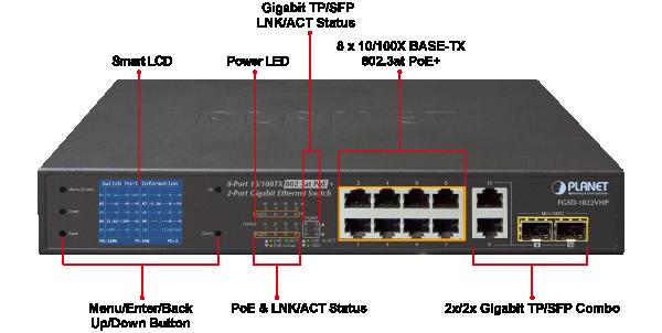 FGSD-1022VHP Front Panel