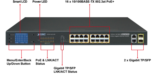 FGSW-1822VHP front panel