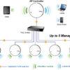 WDAP-C1750 Application
