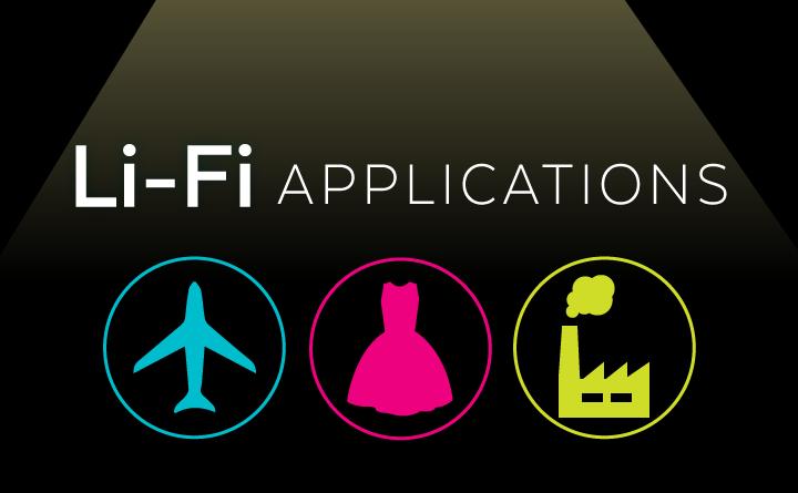 Li-Fi – Better, Faster and Greener than Wi-Fi and Fiber ...