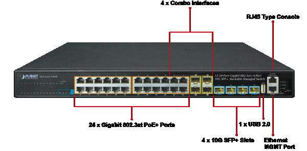 SGS-6341-24P4X Ports