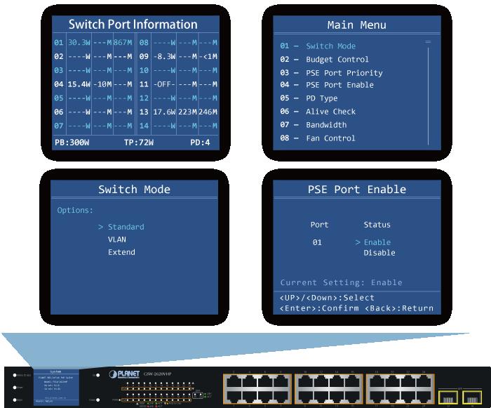 GSW-2620VHP LCD Control