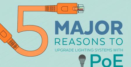 5 Reasons to Install PoE Lighting