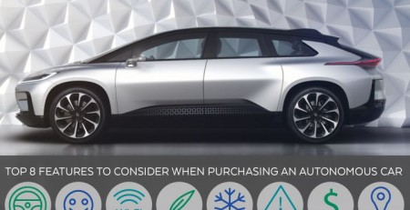 Top 8 Features when buying an Autonomous Car