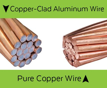 Copper Wire vs. Copper-Clad Aluminum