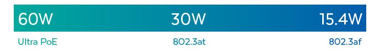 60W Ultra PoE