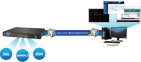 GS-5220-16UP2XV User friendly secure management