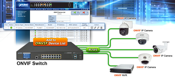 GS-5220-16UP2XVR ONVIF Devices