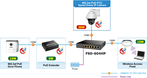 FSD-604HP Application