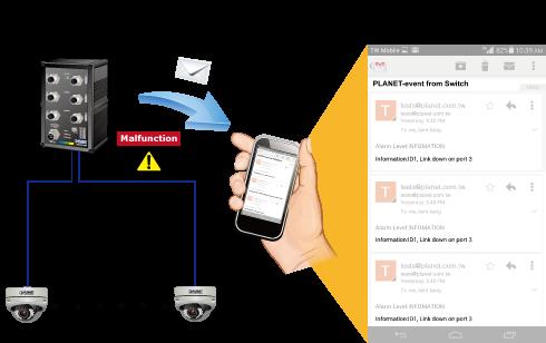 IGS-5227-6MT SMTP/SNMP Trap Event Alert