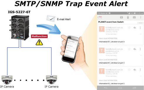 IGS-5227-6T SMTP/SNMP Trap Event Alert
