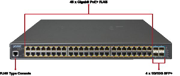 GS-5220-48P4X Front Panel Design