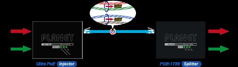 4 Pair UTP Cable