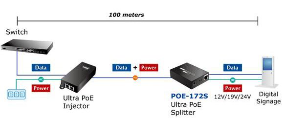 POE-172S Application Diagram