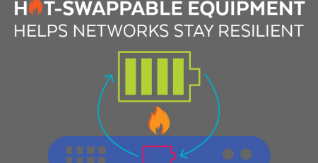 Hot-Swappable Equipment Helps Networks Stay Resilient