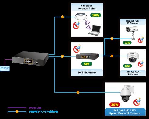 FSD-1008HP Application