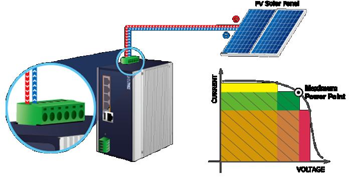 MPPT (Maximum Power Point Tracking)