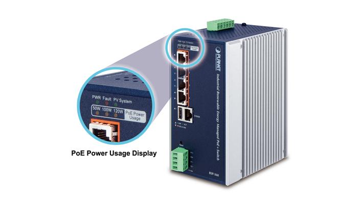 PoE Usage Monitoring and Intelligent LED Indicator