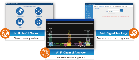 WDAP-802AC WiFi Analyzer
