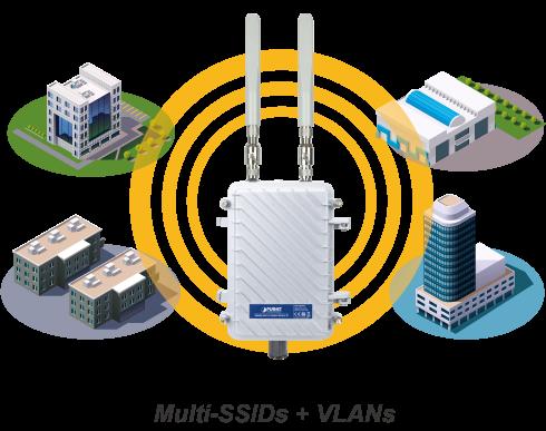 WAP-252N Multi-SSIDs