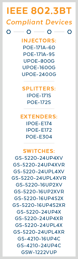 IEEE 802.3bt Compliant Devices