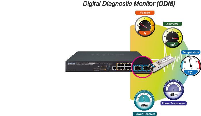 GS-5220-8UP2T2X SFP Module