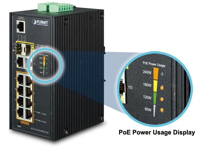 IGS-5225-8P2T2S PoE Power Usage Display