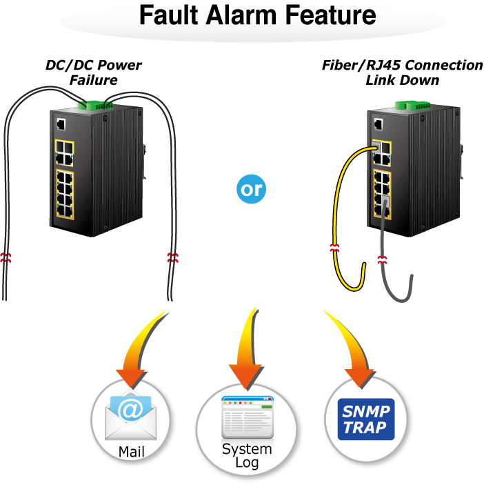 IGS-5225-8P2T2S Fault Alarm Feature