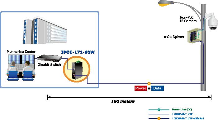 IPOE-171-60W Application Diagram
