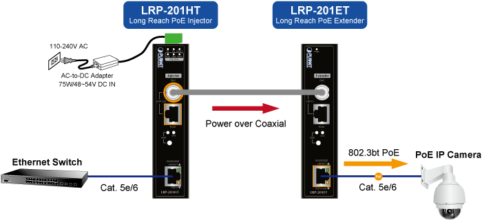 LRP-201-KIT Application Diagram