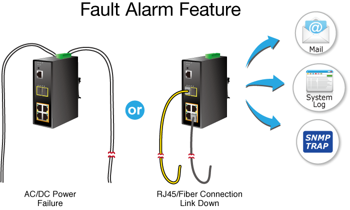 Fault Alarm Feature