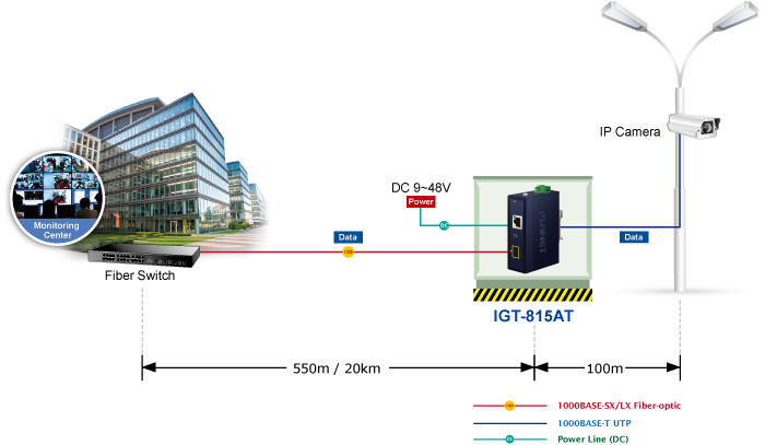 IGT-815AT Application Diagram