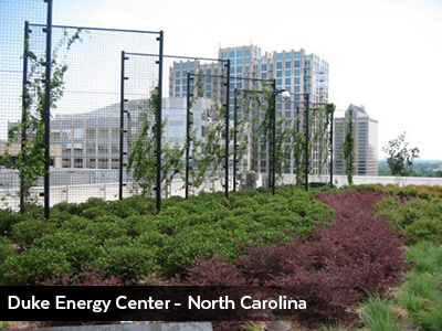 Duke Energy Center - North Carolina