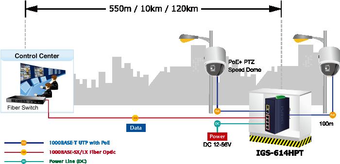 IGS-614HPT Application Diagram