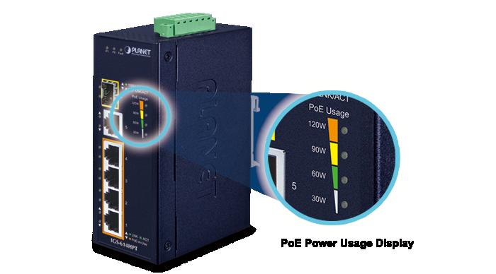 IGS-614HPT Power Usage Display